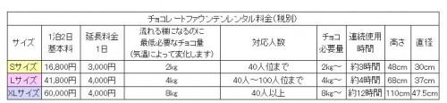 チョコレート・ファウンテンレンタル料金表